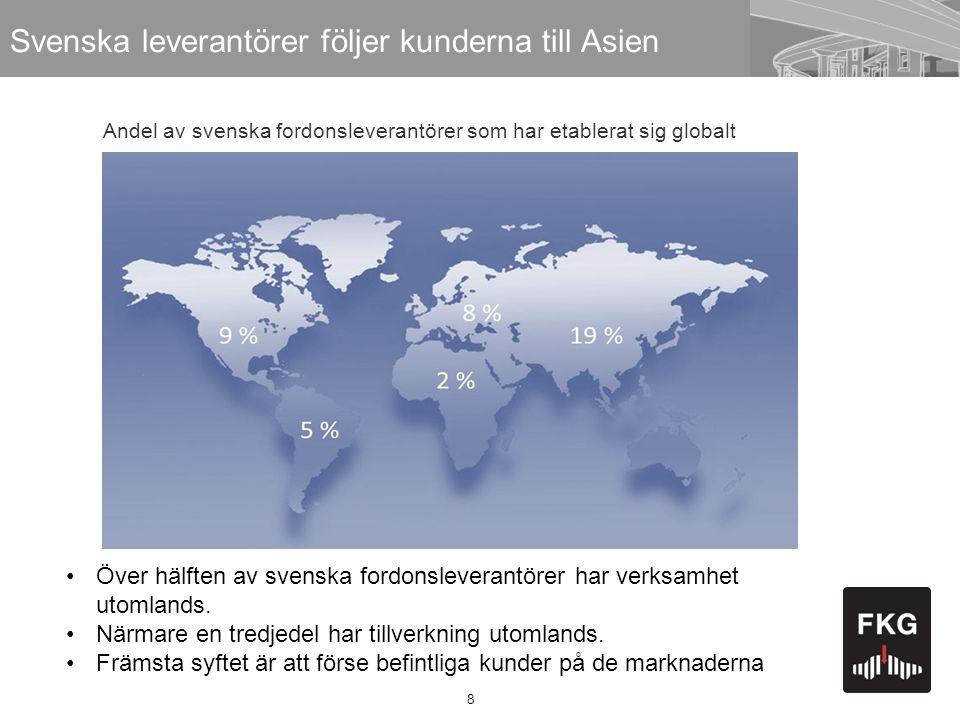 Svenska leverantörer följer kunderna till Asien