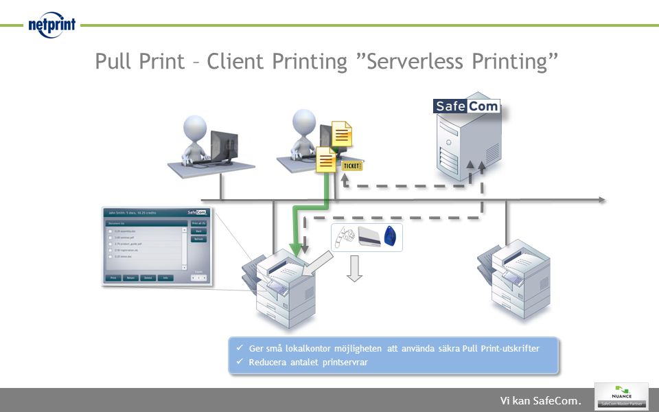 Pull Print – Client Printing Serverless Printing
