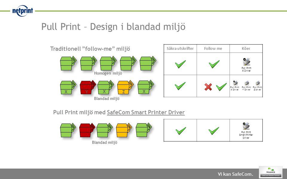 Pull Print – Design i blandad miljö