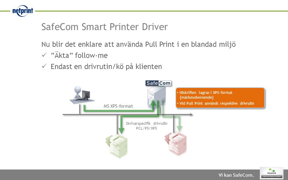 SafeCom Smart Printer Driver
