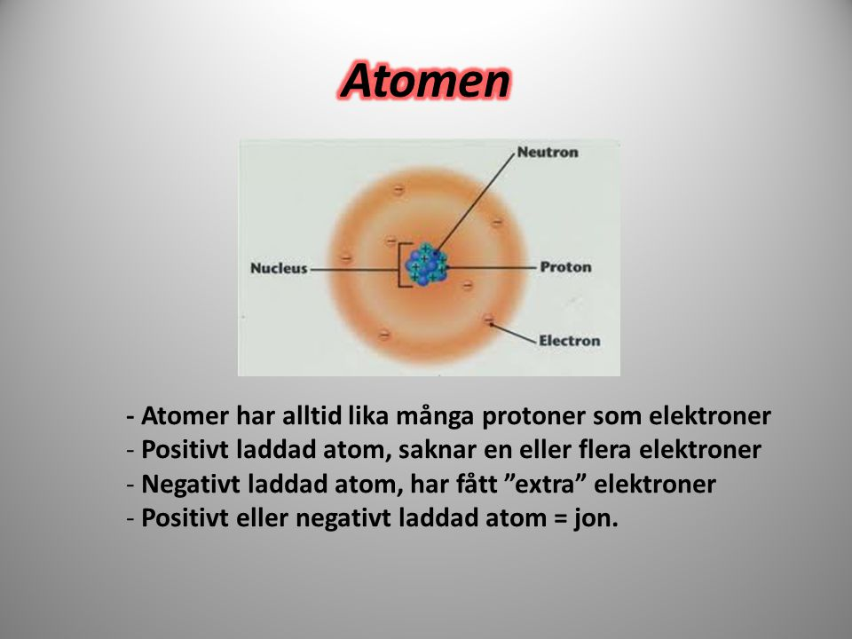 Atomen - Atomer har alltid lika många protoner som elektroner