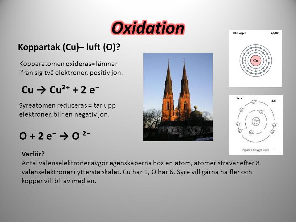 Oxidation Cu → Cu²⁺ + 2 e⁻ O + 2 e⁻ → O ²⁻ Koppartak (Cu)– luft (O)