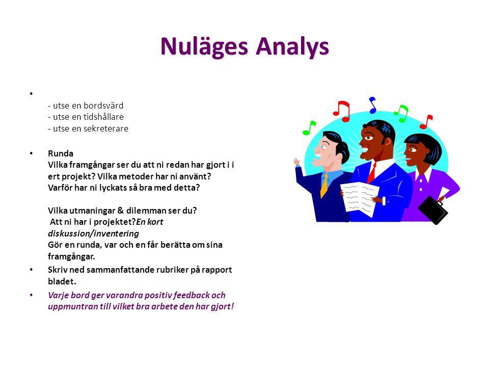 Nuläges Analys - utse en bordsvärd - utse en tidshållare - utse en sekreterare.