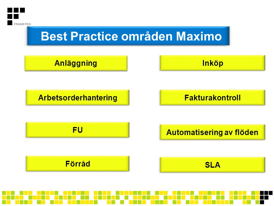 Best Practice områden Maximo