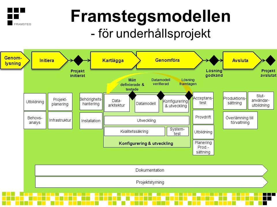 Framstegsmodellen - för underhållsprojekt
