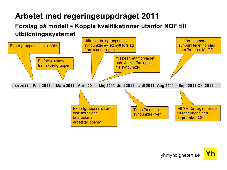 Arbetet med regeringsuppdraget 2011 Förslag på modell - Koppla kvalifikationer utanför NQF till utbildningssystemet