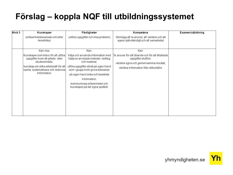 Förslag – koppla NQF till utbildningssystemet