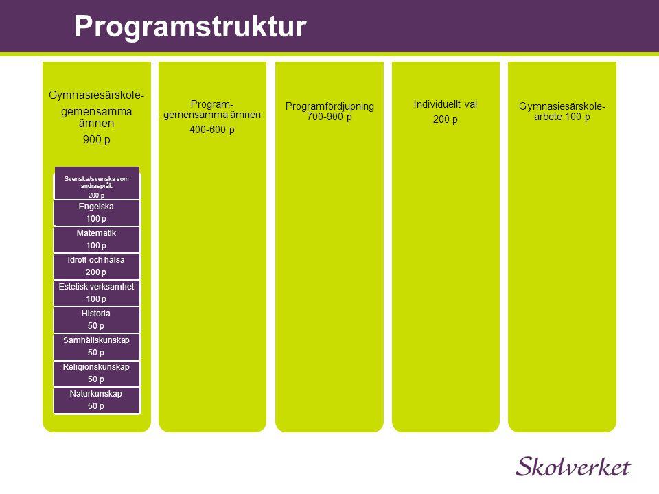 Programstruktur Gymnasiesärskole- gemensamma ämnen 900 p
