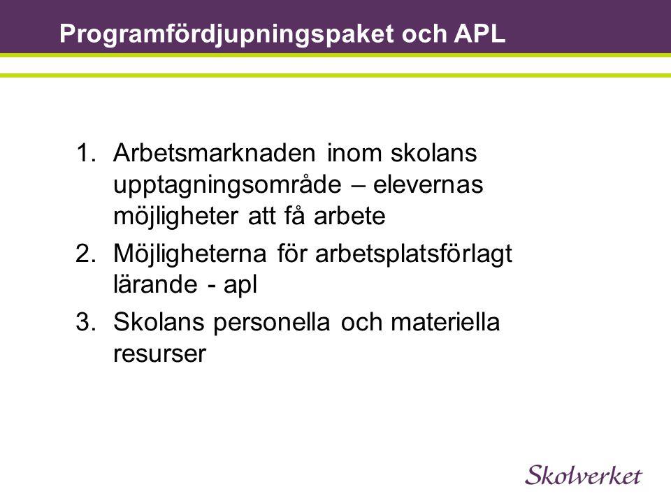 Programfördjupningspaket och APL