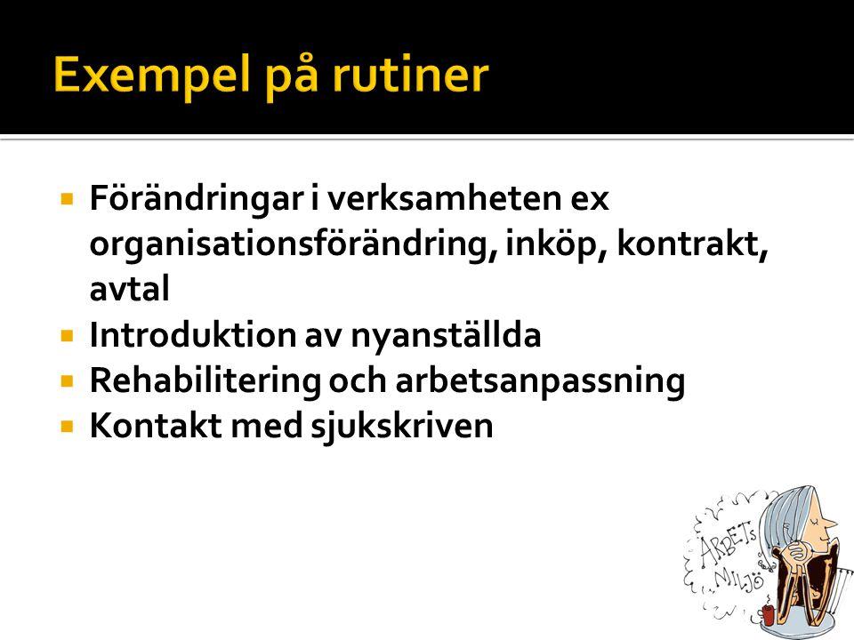 Exempel på rutiner Förändringar i verksamheten ex organisationsförändring, inköp, kontrakt, avtal. Introduktion av nyanställda.