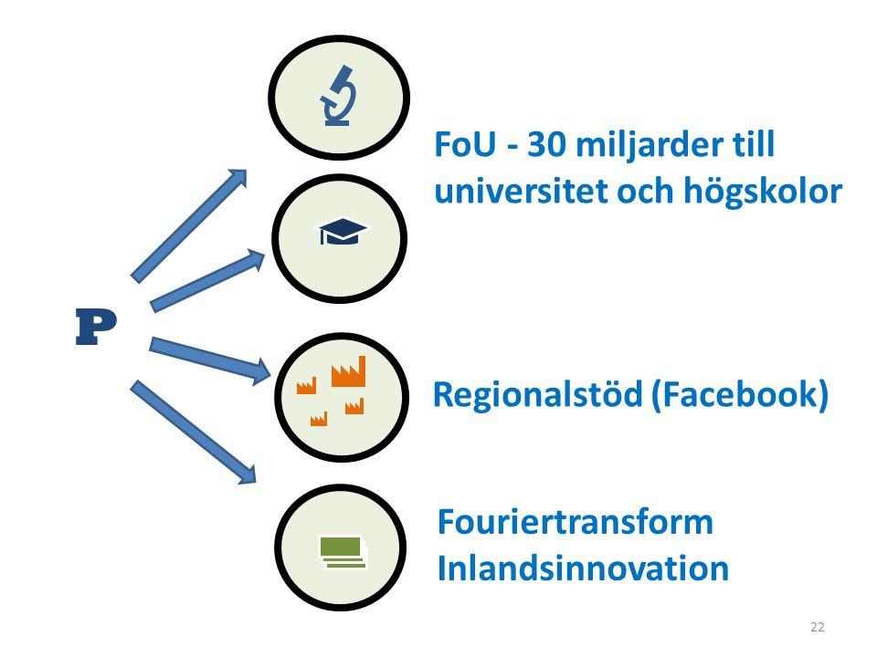 P FoU - 30 miljarder till universitet och högskolor
