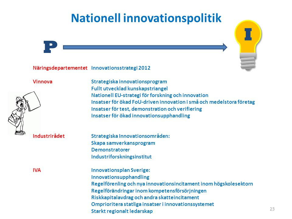 Nationell innovationspolitik