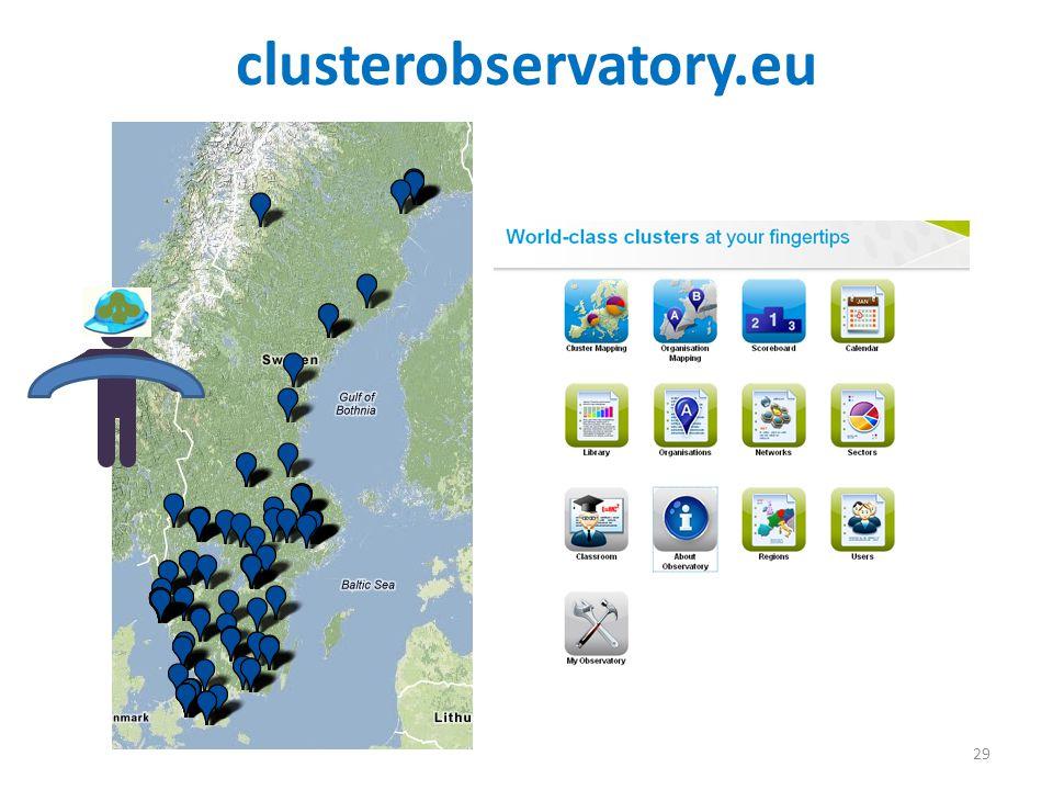 clusterobservatory.eu
