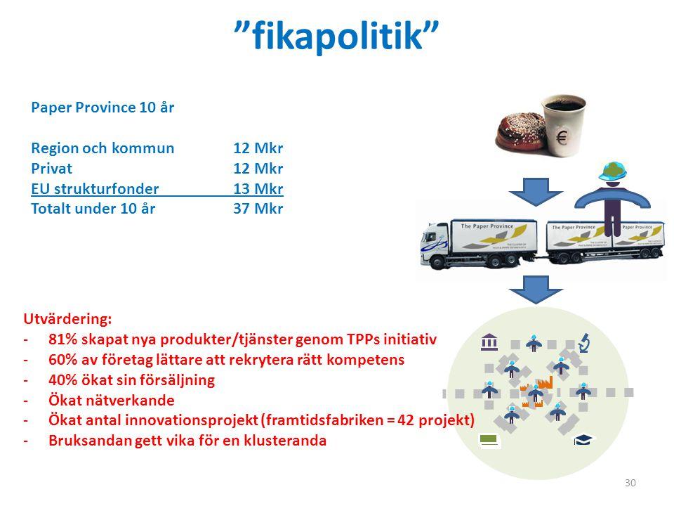 fikapolitik Paper Province 10 år Region och kommun 12 Mkr