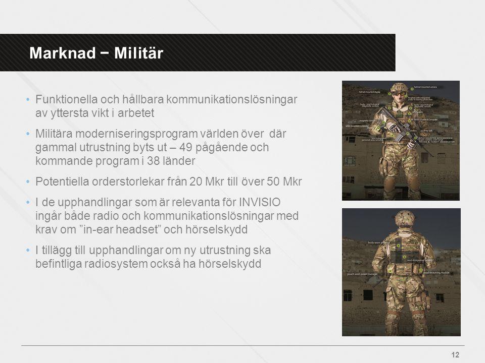 Marknad − Militär Funktionella och hållbara kommunikationslösningar av yttersta vikt i arbetet.