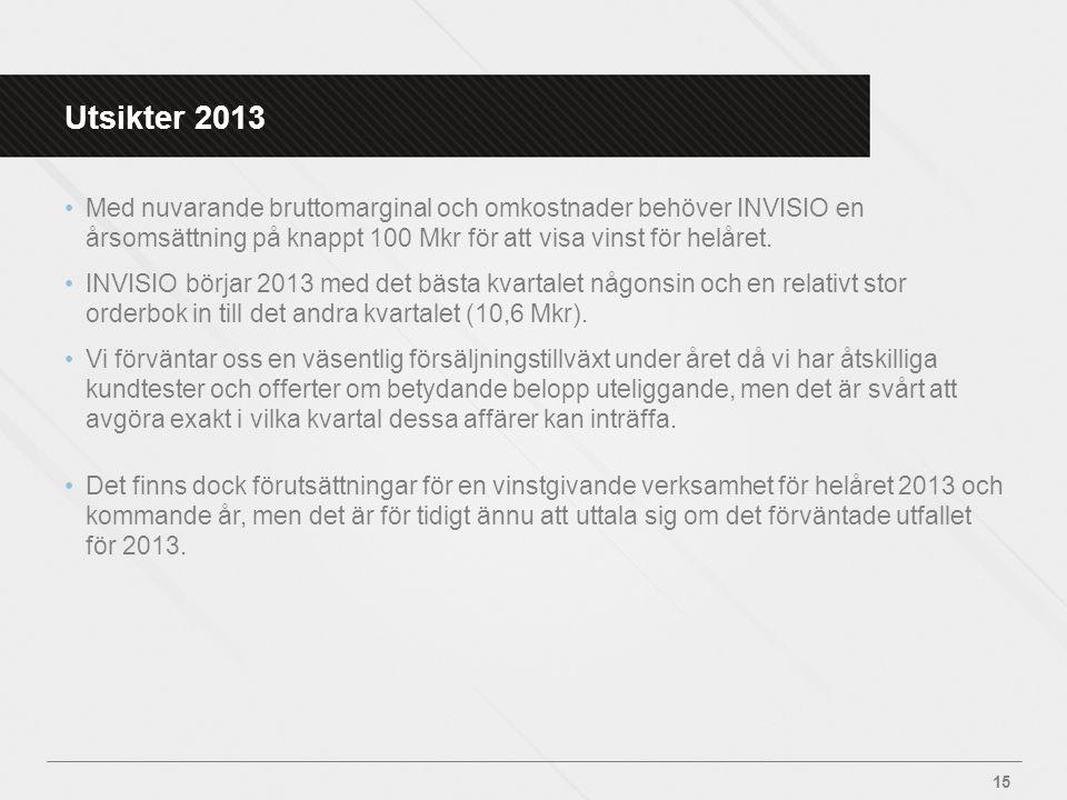 Utsikter 2013 Med nuvarande bruttomarginal och omkostnader behöver INVISIO en årsomsättning på knappt 100 Mkr för att visa vinst för helåret.