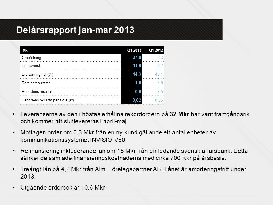 Delårsrapport jan-mar 2013