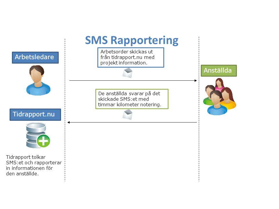 SMS Rapportering Arbetsledare Anställda Tidrapport.nu