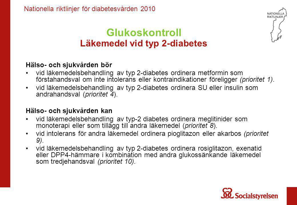 Glukoskontroll Läkemedel vid typ 2-diabetes