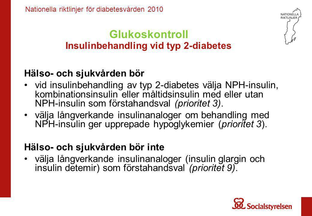 Glukoskontroll Insulinbehandling vid typ 2-diabetes