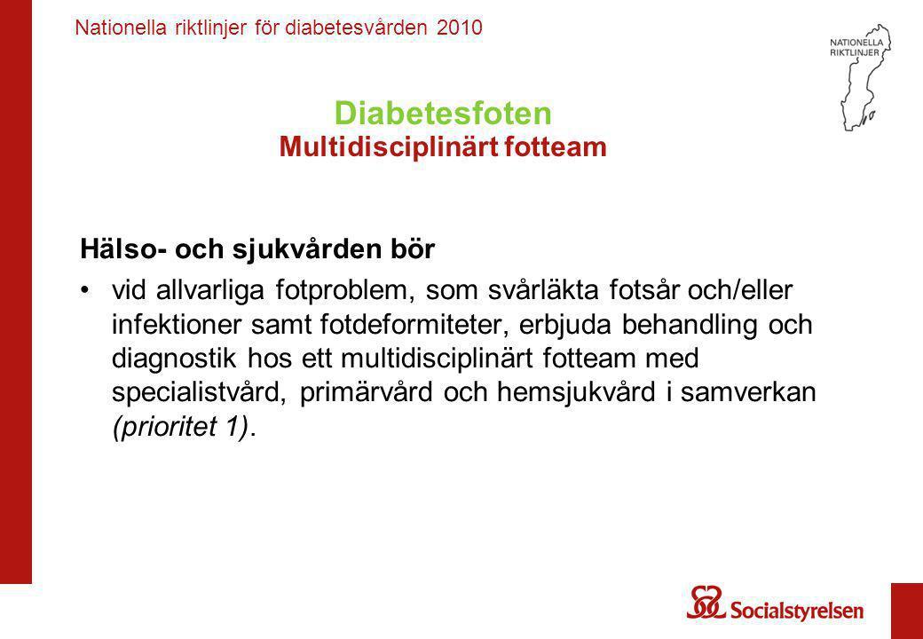 Diabetesfoten Multidisciplinärt fotteam