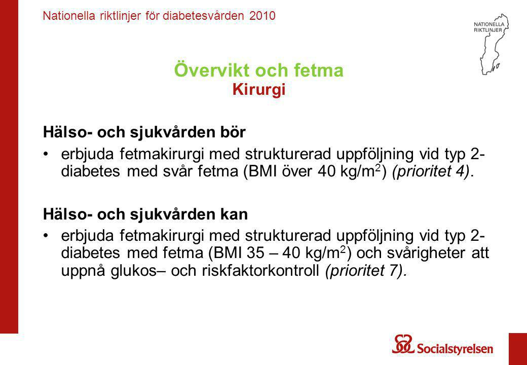 Övervikt och fetma Kirurgi