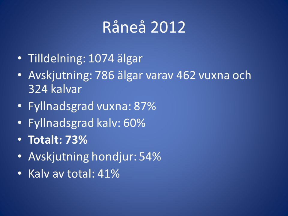 Råneå 2012 Tilldelning: 1074 älgar