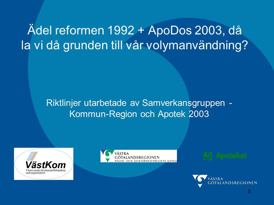 Ädel reformen 1992 + ApoDos 2003, då la vi då grunden till vår volymanvändning