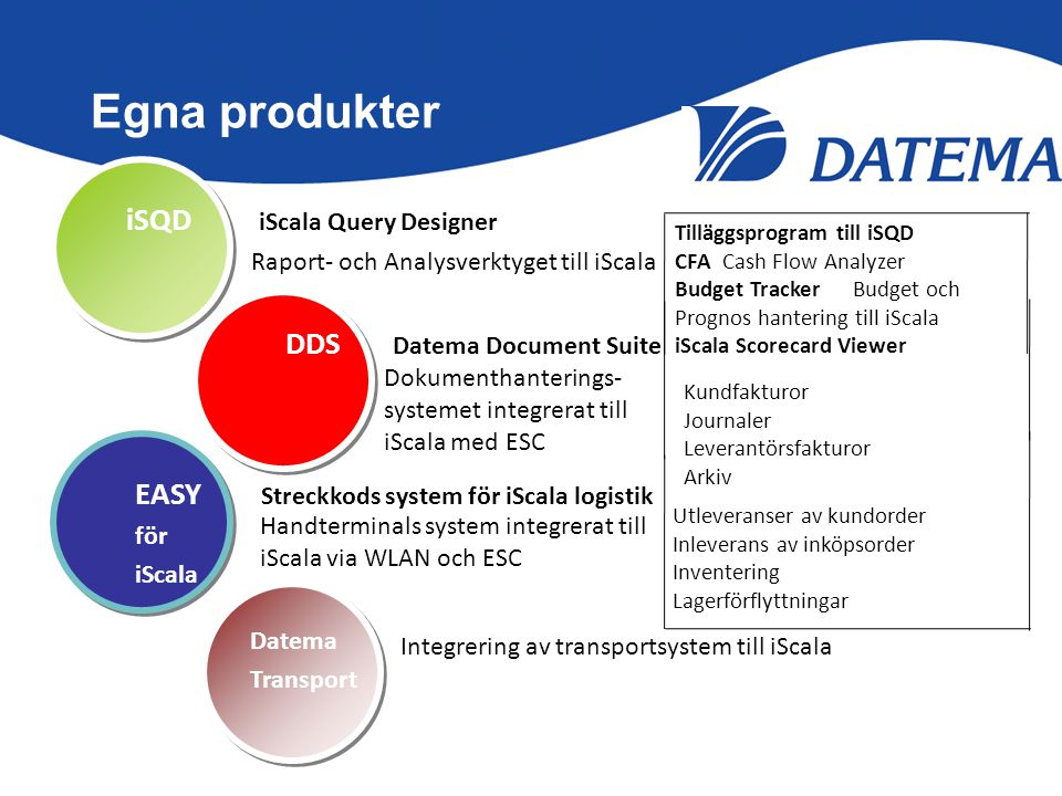 Egna produkter iSQD iScala Query Designer DDS Datema Document Suite
