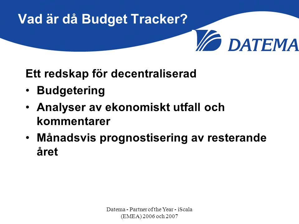 Vad är då Budget Tracker