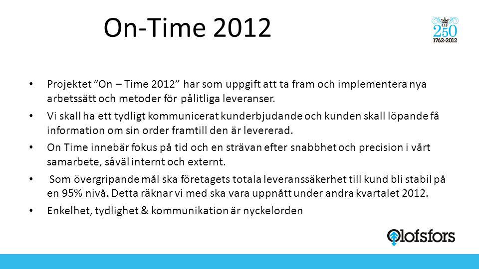 On-Time 2012 Projektet On – Time 2012 har som uppgift att ta fram och implementera nya arbetssätt och metoder för pålitliga leveranser.