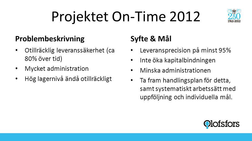 Projektet On-Time 2012 Problembeskrivning Syfte & Mål