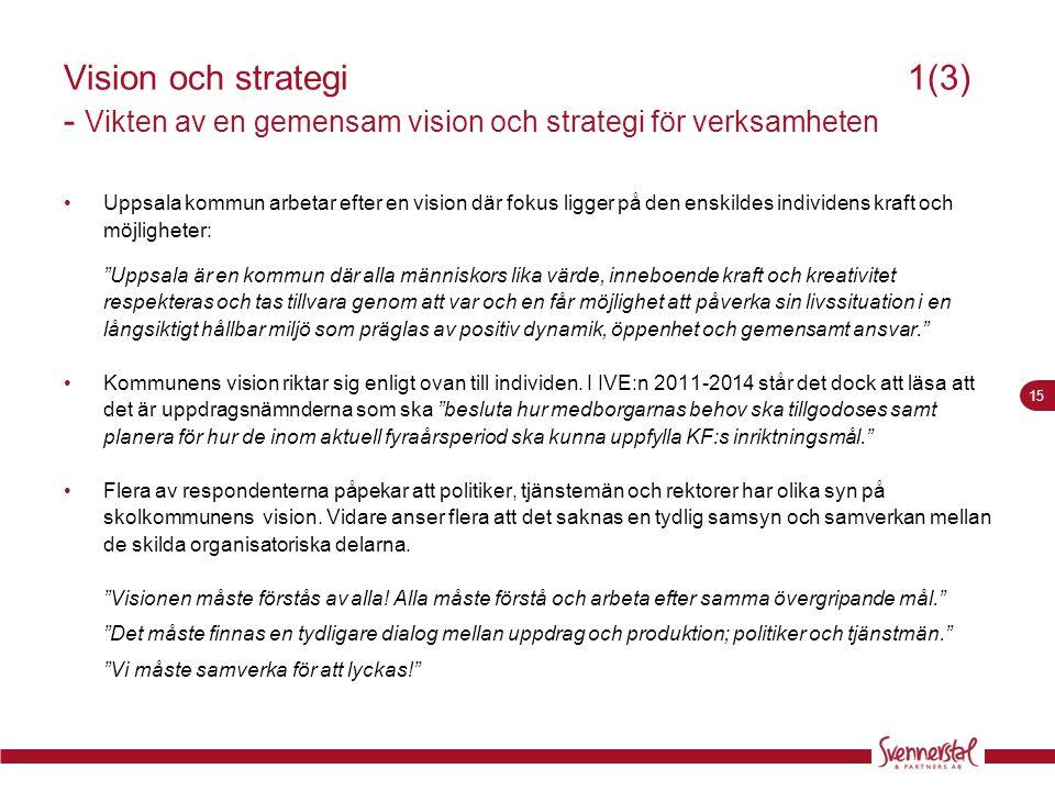 Vision och strategi 1(3) - Vikten av en gemensam vision och strategi för verksamheten