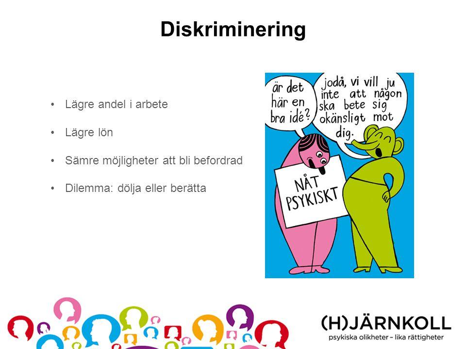 Diskriminering Lägre andel i arbete Lägre lön