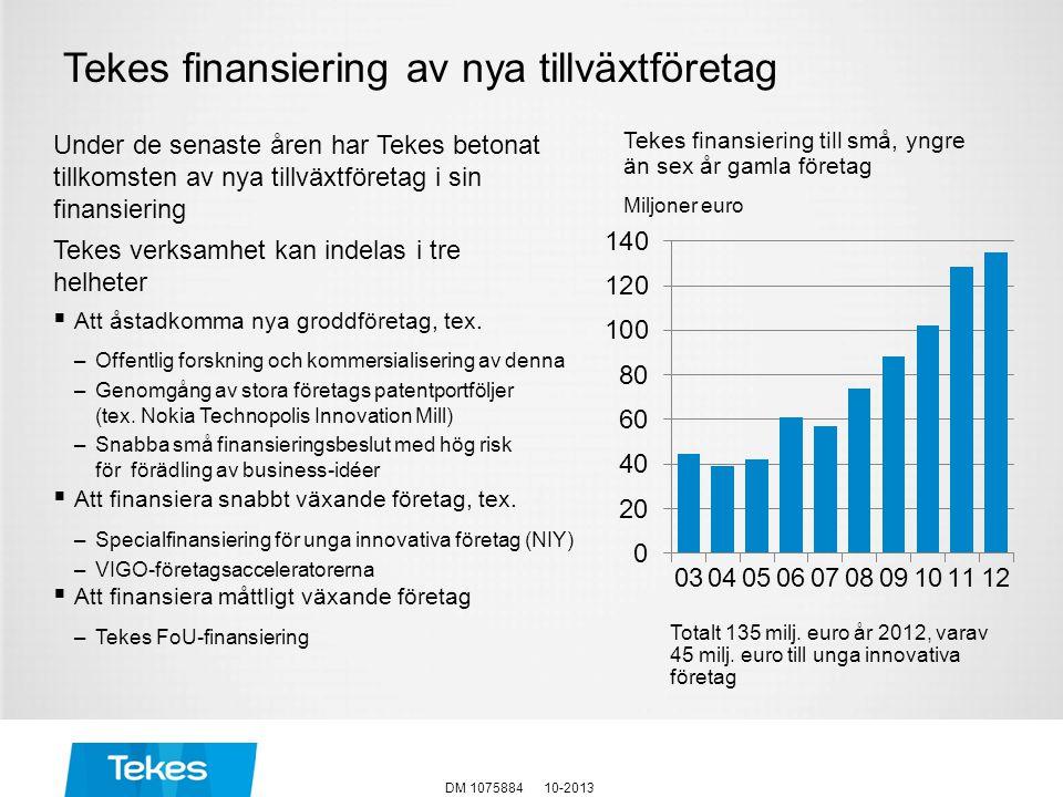 Tekes finansiering av nya tillväxtföretag