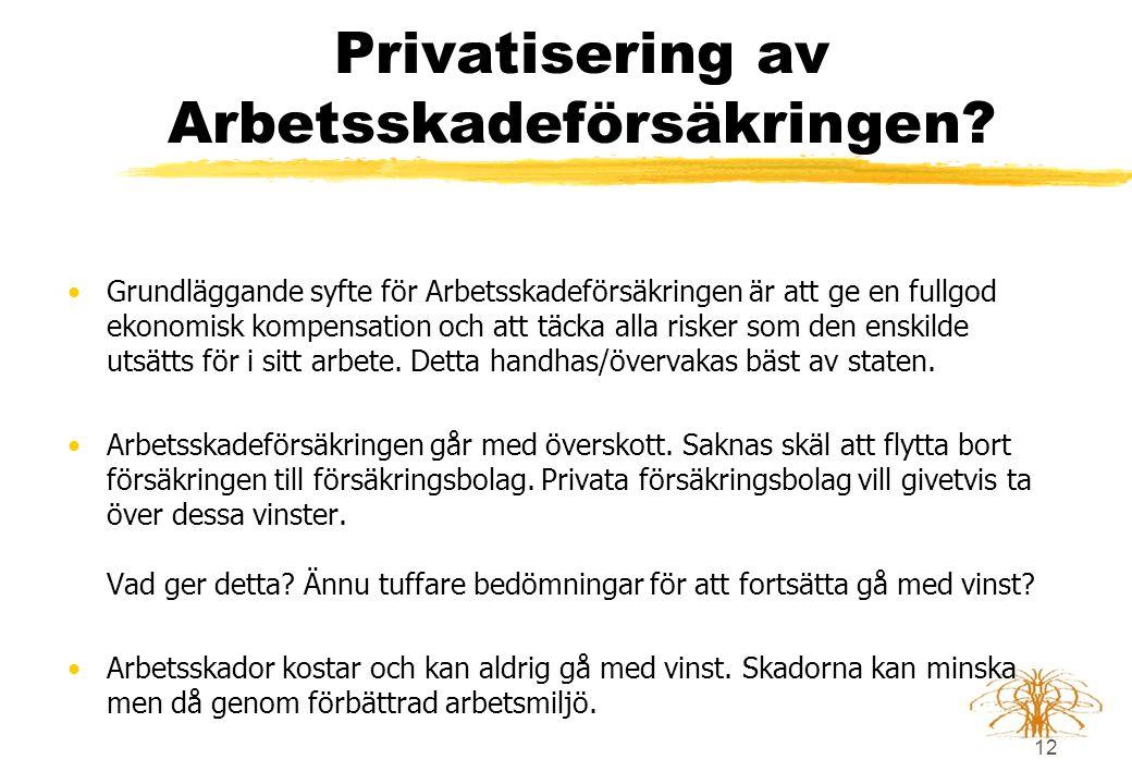 Privatisering av Arbetsskadeförsäkringen