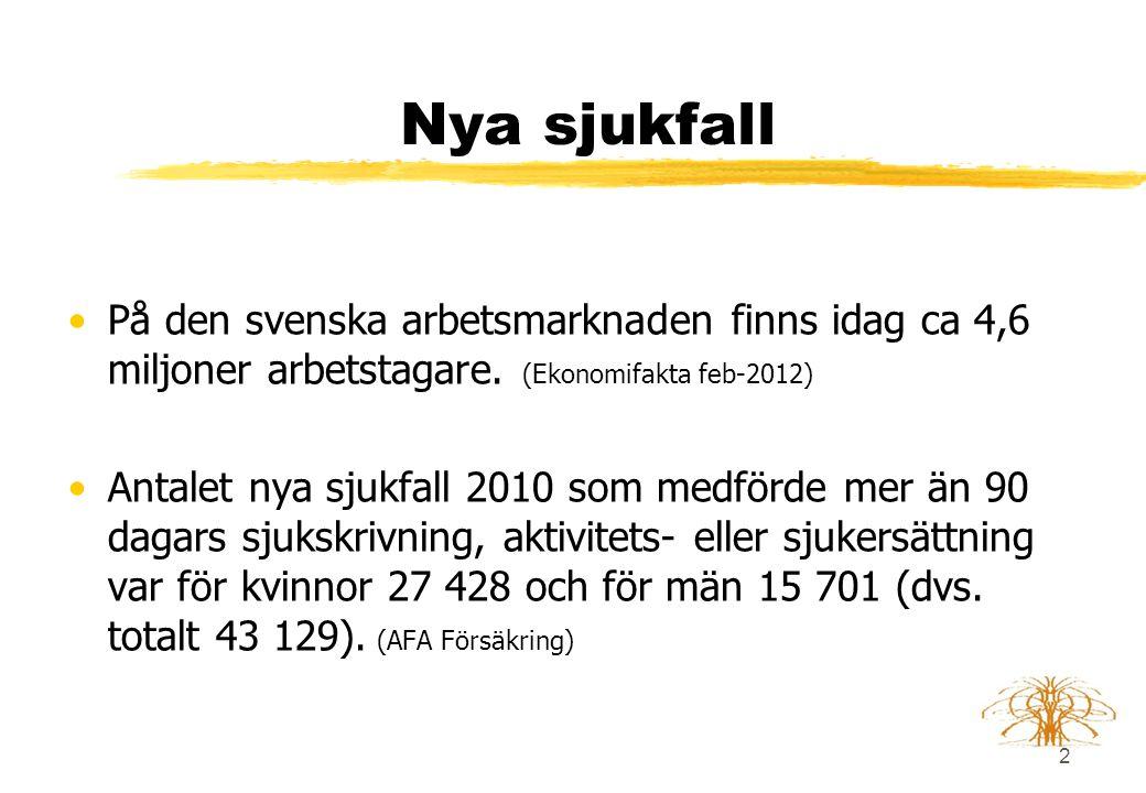 Nya sjukfall På den svenska arbetsmarknaden finns idag ca 4,6 miljoner arbetstagare. (Ekonomifakta feb-2012)