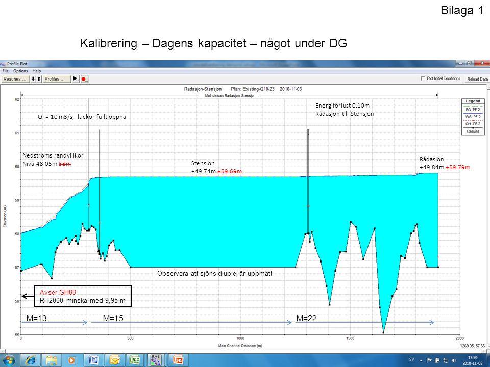 Kalibrering – Dagens kapacitet – något under DG