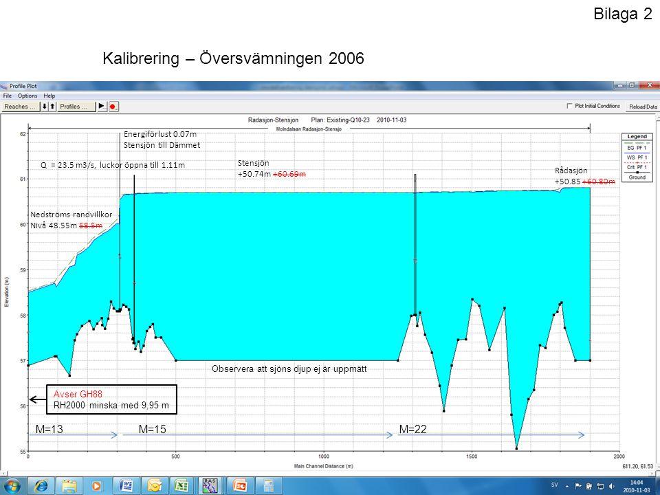 Kalibrering – Översvämningen 2006