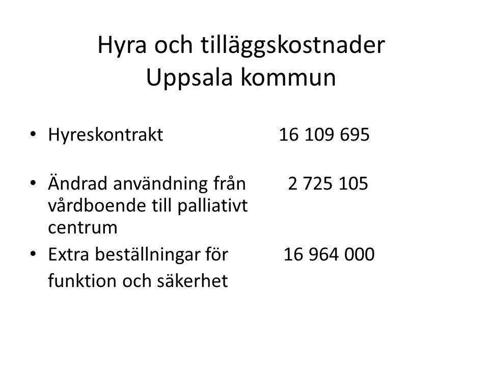 Hyra och tilläggskostnader Uppsala kommun