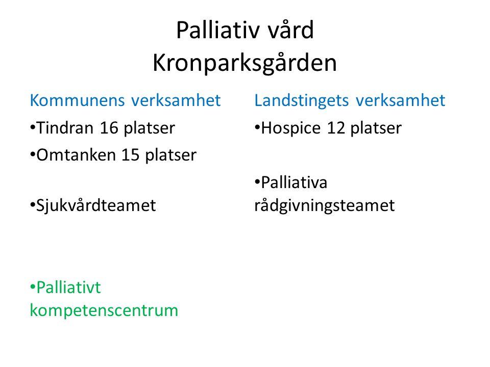 Palliativ vård Kronparksgården