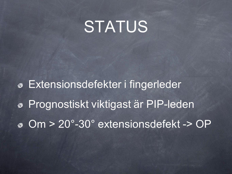 STATUS Extensionsdefekter i fingerleder
