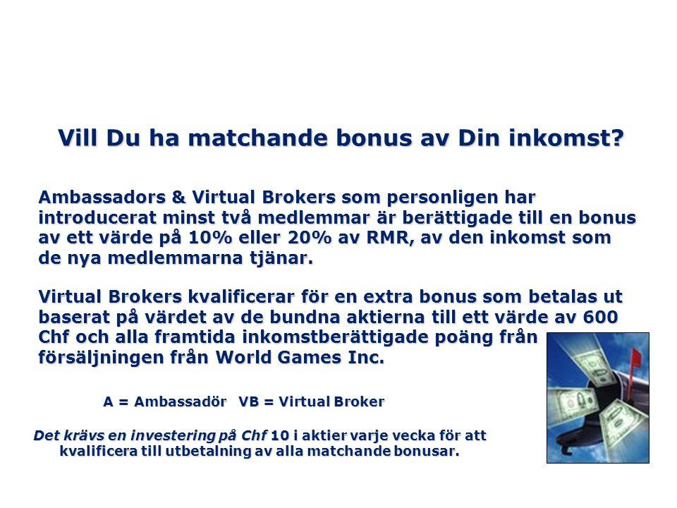 Vill Du ha matchande bonus av Din inkomst
