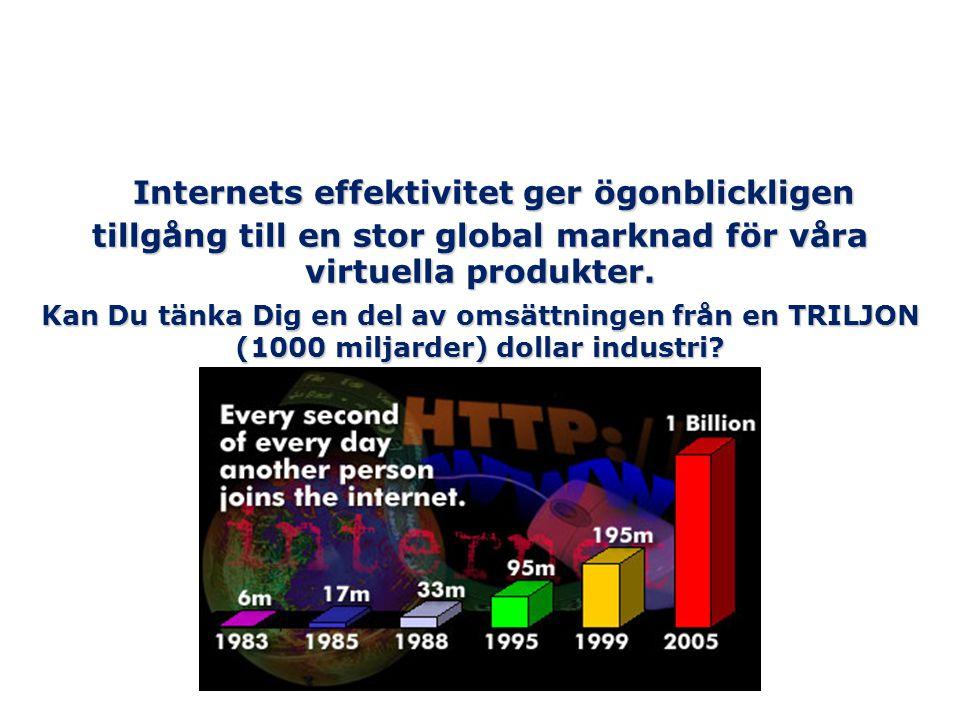 Internets effektivitet ger ögonblickligen tillgång till en stor global marknad för våra virtuella produkter.