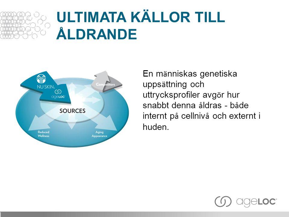 ULTIMATA KÄLLOR TILL ÅLDRANDE