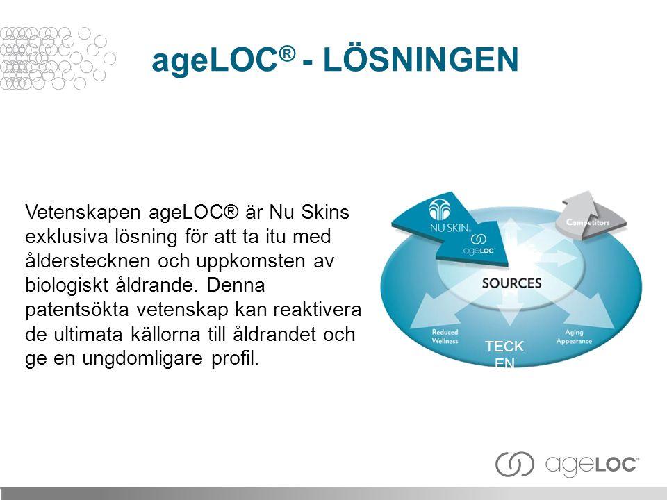 ageLOC® - LÖSNINGEN