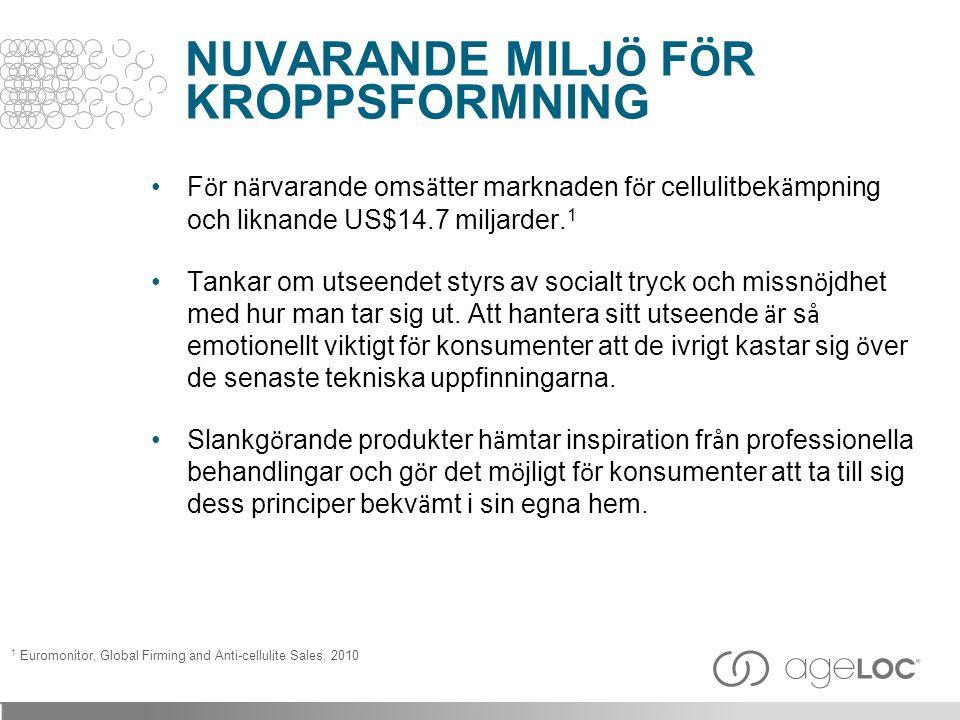 NUVARANDE MILJÖ FÖR KROPPSFORMNING