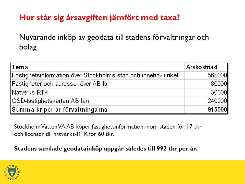 Hur står sig årsavgiften jämfört med taxa