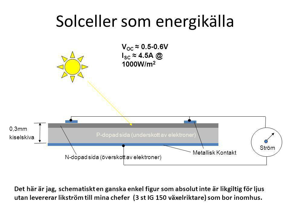 Solceller som energikälla