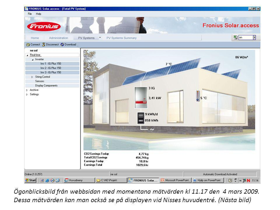 Ögonblicksbild från webbsidan med momentana mätvärden kl 11